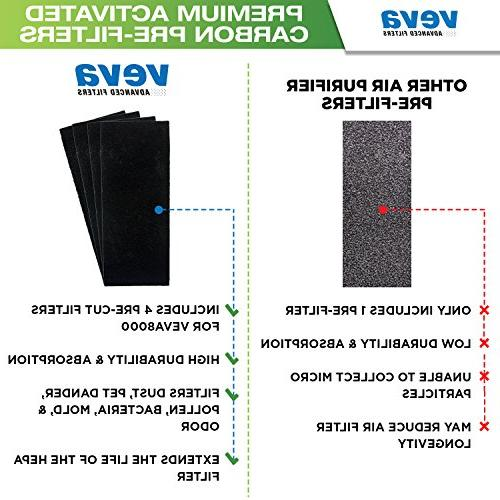 VEVA 8000 Series Purifier Air Black