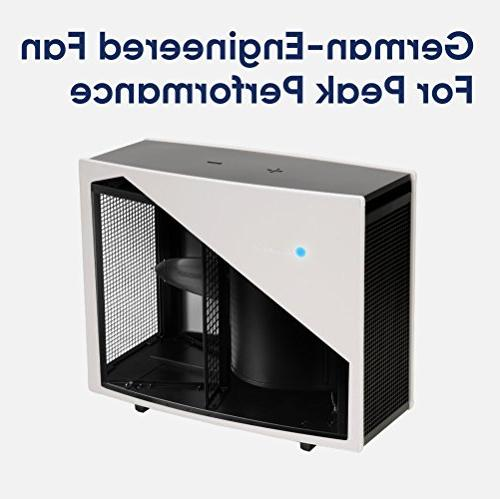 Blueair M Air Purifier, Professional Smoke and Dust High Performance Office, Workspace,
