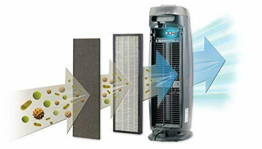 GermGuardian AC4825 3-in-1 Purifier with HEPA Filter, UV-C Sanitizer