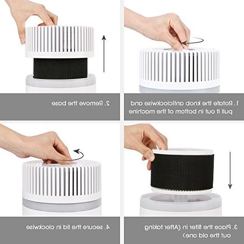 Air Purifier, Mooka Air HEPA Filter,Compact Offices, Allergens, Home Air Pet, and Cooking Smells
