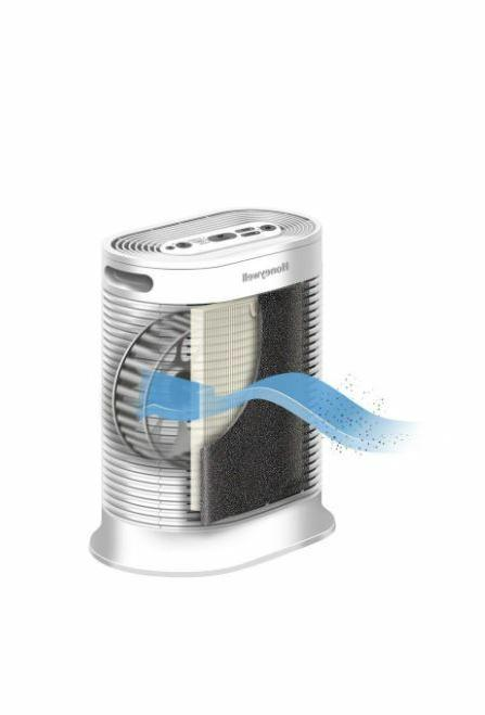 Air Purifier, Remover/Cleaner Ozone, sq.