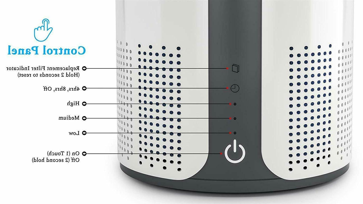 Miko Air Purifier Home w/ Fan Aromatherapy, Timer, Filter