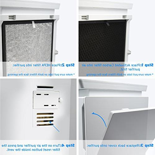 LEVOIT Purifier Replacement & Activated Carbon Filters