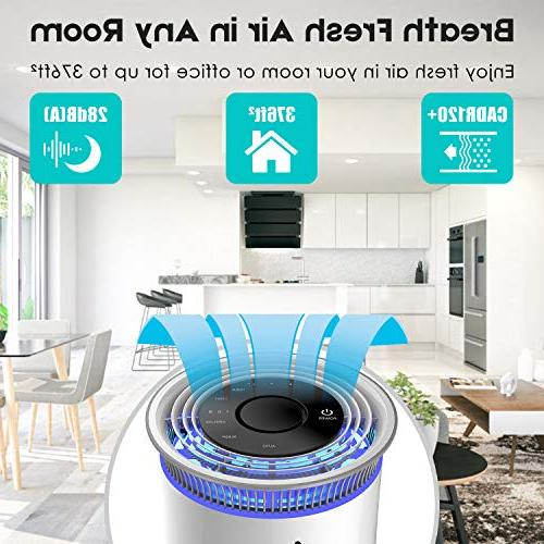 Enther Air Purifier True HEPA Filter Smoke Dust, Cleaner Eliminator for with Air Monitor, Optional