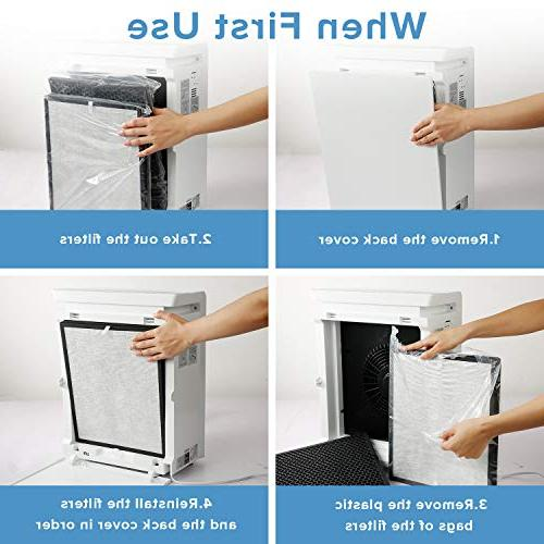 LEVOIT LV-PUR131 Air Purifiers for Home with HEPA for Smokers, Smoke, Eliminator, Energy Star,