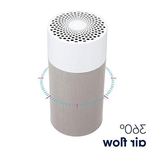 Blue Purifier 3 with Two Carbon Allergens, Odors, Germs, Room