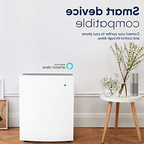 Blueair Purifier with and relief from Dust, Odors, - Medium to Rooms