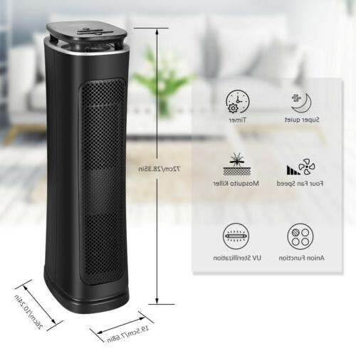 Sancusto 3 Stages Filtration True Hepa Filter Air Purifier K