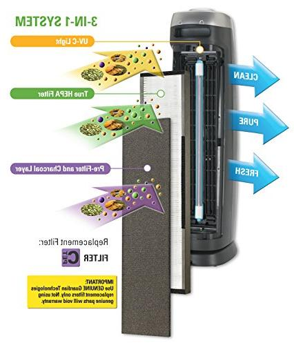 "Germ Guardian AC5250PT 3-in-1 28"" System Pet Filter"