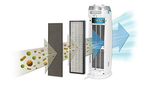 "GermGuardian AC4825 22"" 3-in-1 Full True HEPA Filter, UVC Sanitizer, Home Air Traps Allergens, Smoke, Mold, Dander, Germ"