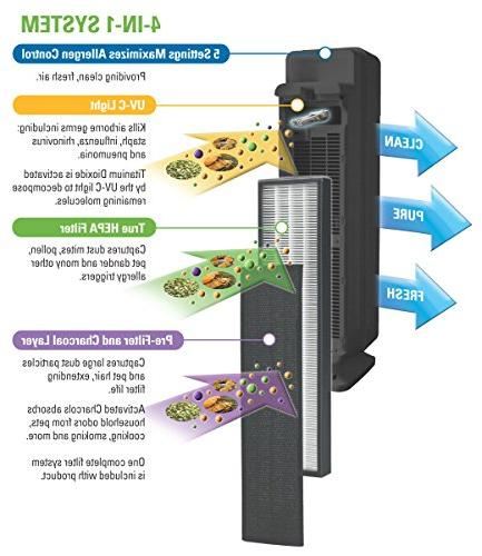 Guardian Technologies GermGuardian 4-in-1 Air Purifier System Sanitizer and Odor Reduction, 28-Inch Digital Tower, Onyx