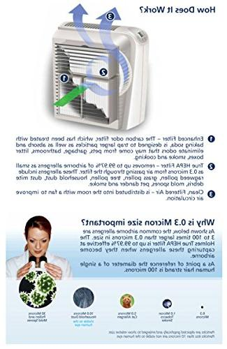 Holmes Allergen Remover Purifier with Digital Spaces,