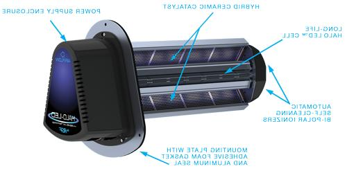 RGF REME Whole In-Duct Air Purifier TRANSFORMER