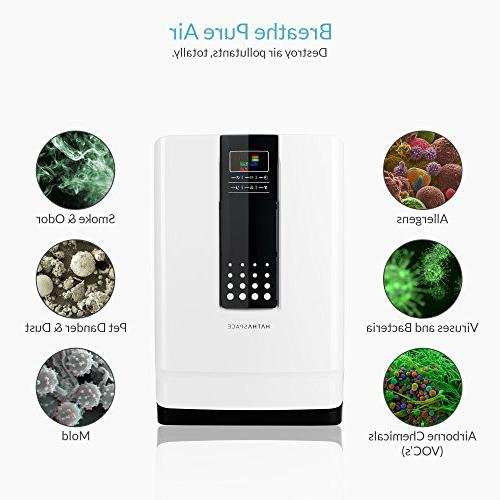 Hathaspace HEPA Air Cleaner & Deodorizer Allergies, Pets, Odors Hair, Mold, Bacteria,