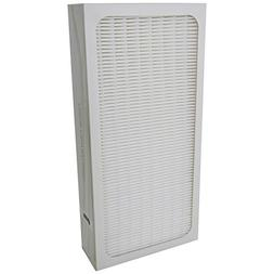 Replacement for Blueair 400 Series Particle Filter